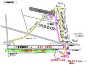 武蔵小杉駅拡張計画